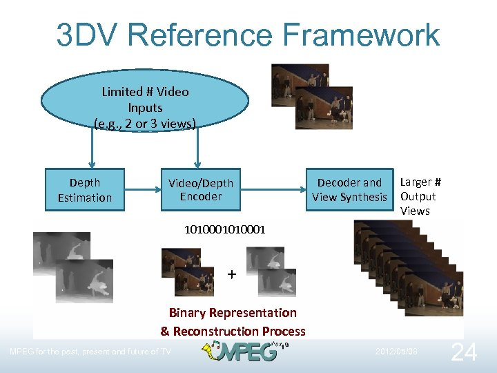 3 DV Reference Framework Limited # Video Inputs (e. g. , 2 or 3