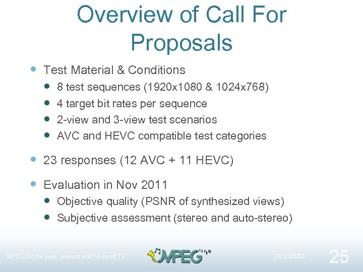 Overview of Call For Proposals Test Material & Conditions 8 test sequences (1920 x