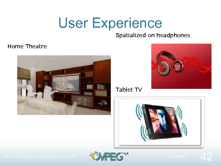 User Experience Spatialized on headphones Home Theatre Tablet TV MPEG for the past, present