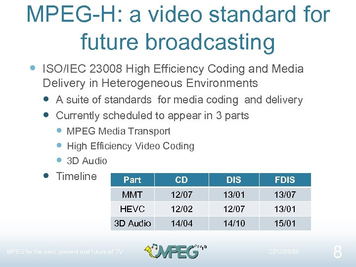 MPEG-H: a video standard for future broadcasting ISO/IEC 23008 High Efficiency Coding and Media