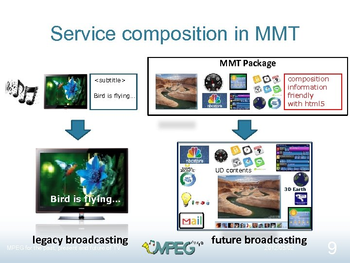 Service composition in MMT Package composition information friendly with html 5 <subtitle> Bird is