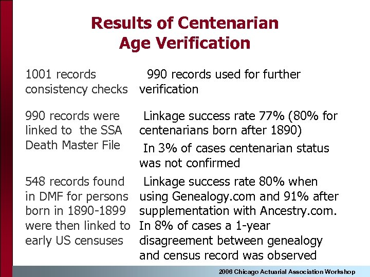 Results of Centenarian Age Verification 1001 records 990 records used for further consistency checks