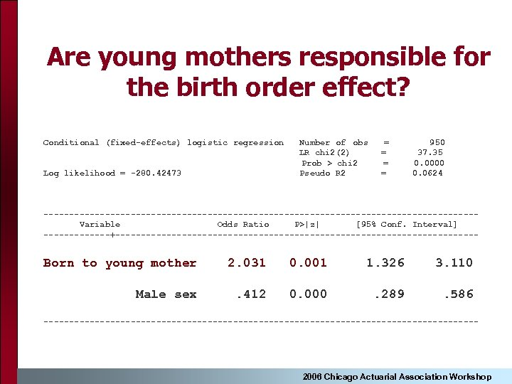 Are young mothers responsible for the birth order effect? Conditional (fixed-effects) logistic regression Log