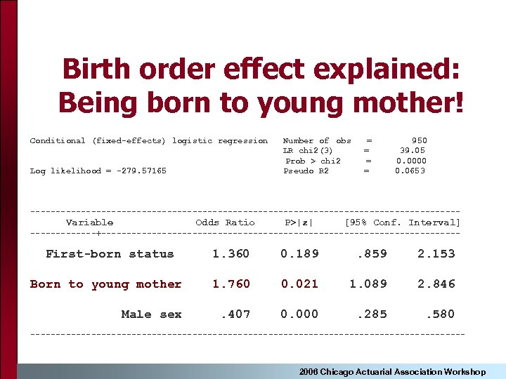 Birth order effect explained: Being born to young mother! Conditional (fixed-effects) logistic regression Log