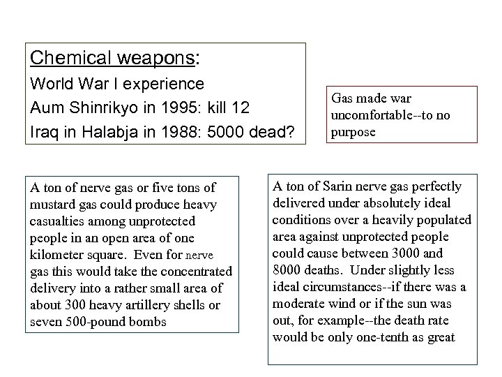 Chemical weapons: World War I experience Aum Shinrikyo in 1995: kill 12 Iraq in