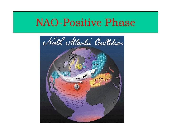 NAO-Positive Phase