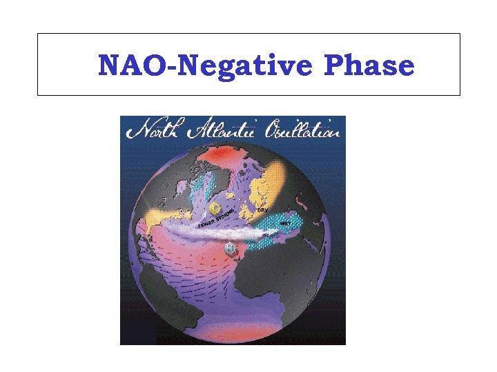 NAO-Negative Phase