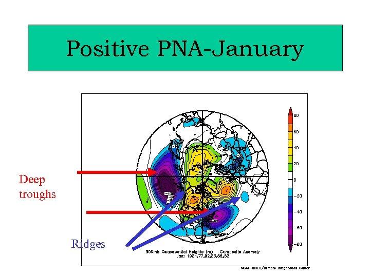 Positive PNA-January Deep troughs Ridges