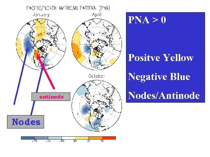 PNA > 0 Positve Yellow Negative Blue antinode Nodes/Antinode