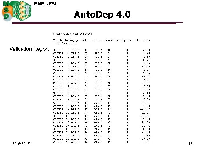 EMBL-EBI Auto. Dep 4. 0 Validation Report 3/15/2018 18