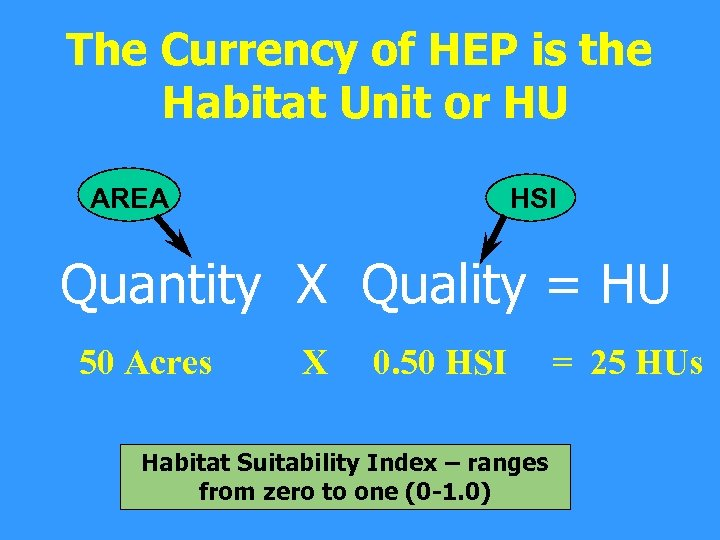 The Currency of HEP is the Habitat Unit or HU AREA HSI Quantity X
