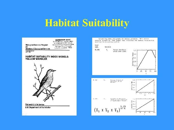 Habitat Suitability