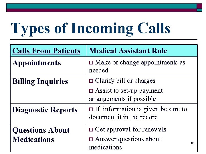 Types of Incoming Calls From Patients Medical Assistant Role Appointments o Billing Inquiries o