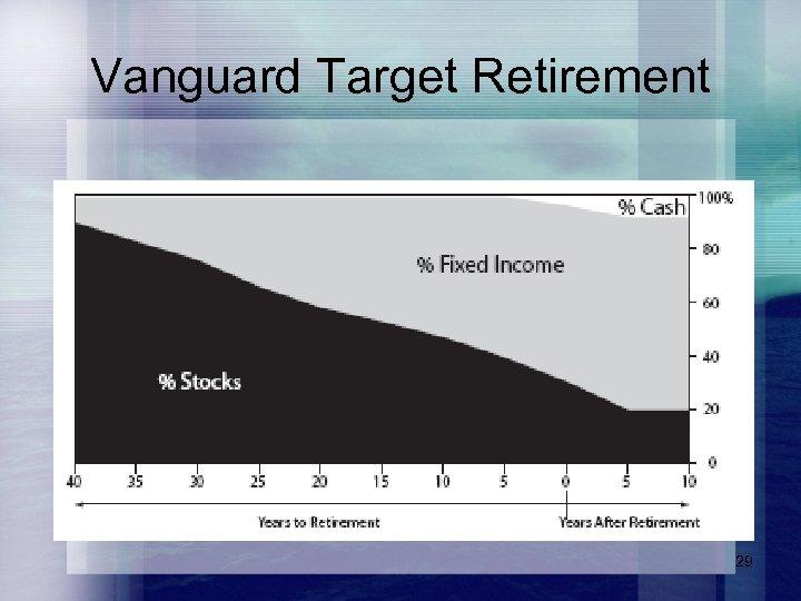 Vanguard Target Retirement 29