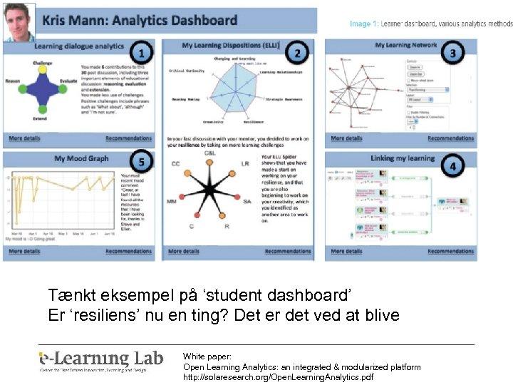 Tænkt eksempel på 'student dashboard' Er 'resiliens' nu en ting? Det er det ved