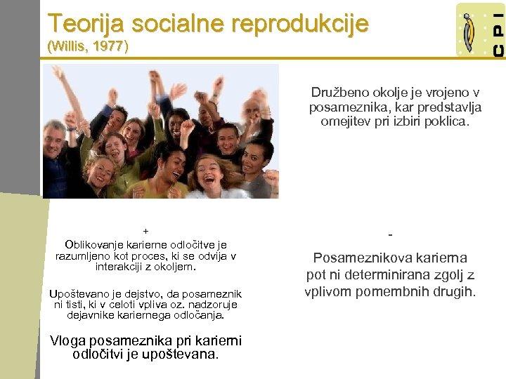 Teorija socialne reprodukcije (Willis, 1977) Družbeno okolje je vrojeno v posameznika, kar predstavlja omejitev