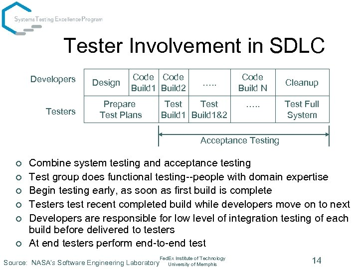 Tester Involvement in SDLC Developers Testers Design Code Build 1 Build 2 Prepare Test