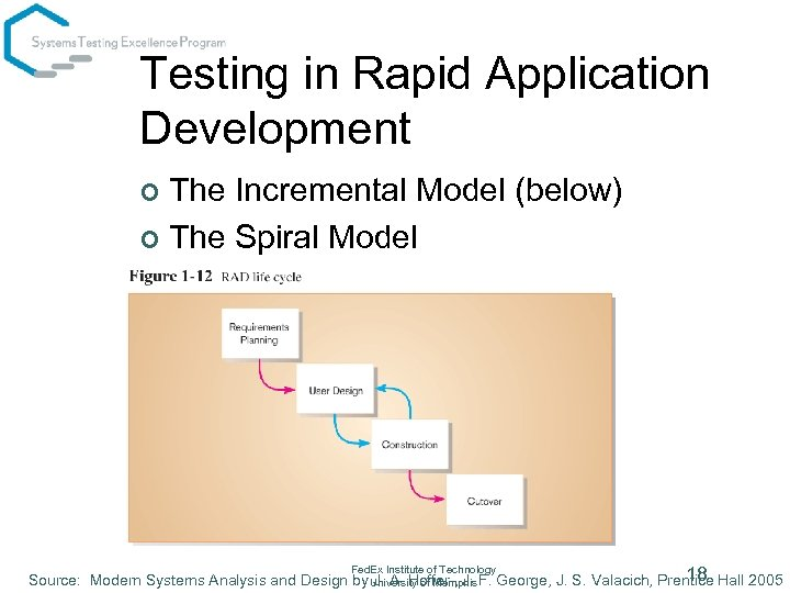 Testing in Rapid Application Development The Incremental Model (below) ¢ The Spiral Model ¢