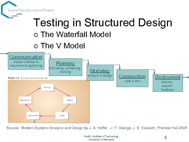 Testing in Structured Design The Waterfall Model ¢ The V Model ¢ Communication project
