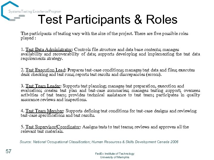Test Participants & Roles The participants of testing vary with the size of the