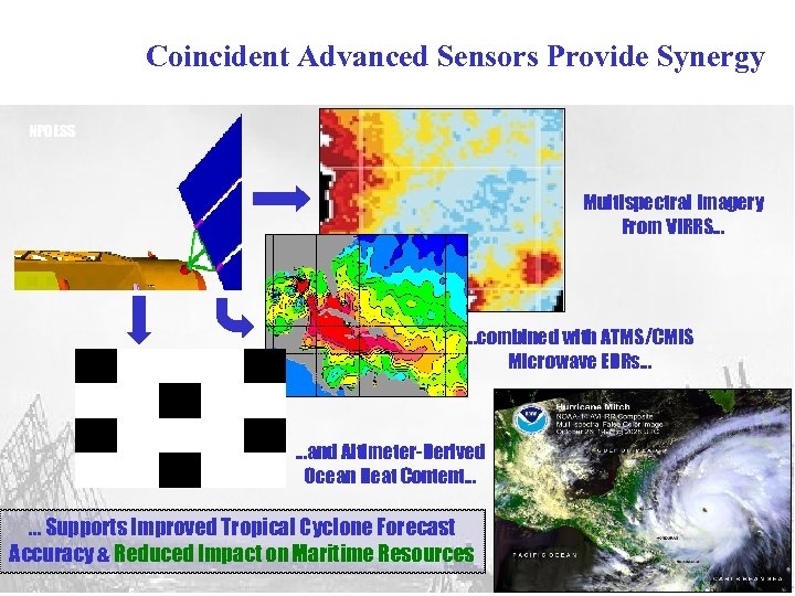 Coincident Advanced Sensors Provide Synergy NPOESS Multispectral Imagery From VIRRS… …combined with ATMS/CMIS Microwave