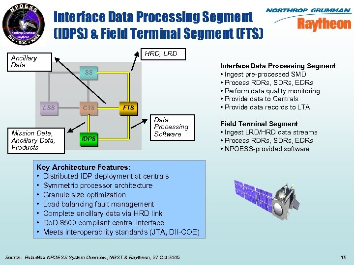 Interface Data Processing Segment (IDPS) & Field Terminal Segment (FTS) HRD, LRD Ancillary Data