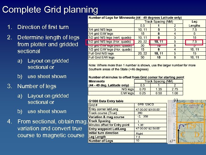 Complete Grid planning 1. Direction of first turn 2. Determine length of legs from
