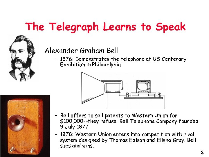 The Telegraph Learns to Speak Alexander Graham Bell – 1876: Demonstrates the telephone at