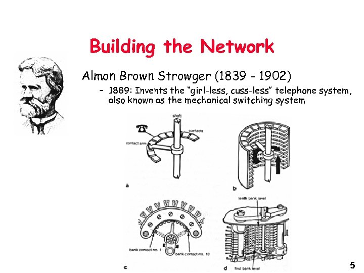 """Building the Network Almon Brown Strowger (1839 - 1902) – 1889: Invents the """"girl-less,"""