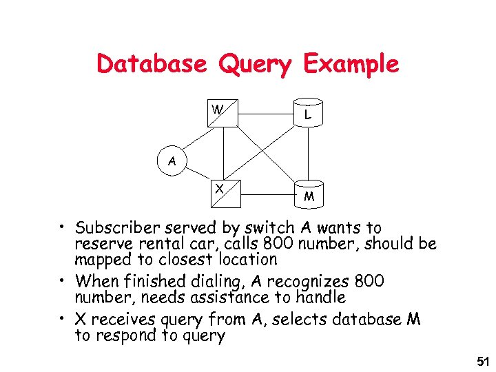 Database Query Example W L A X M • Subscriber served by switch A