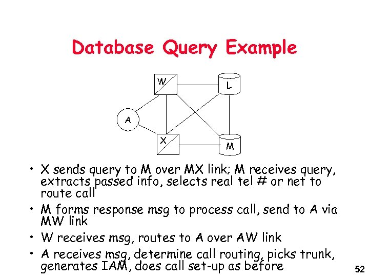 Database Query Example W L A X M • X sends query to M