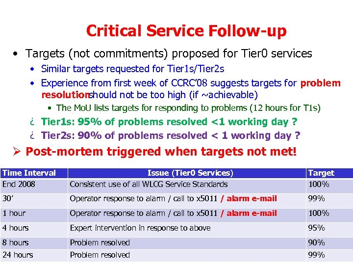 Critical Service Follow-up • Targets (not commitments) proposed for Tier 0 services • Similar