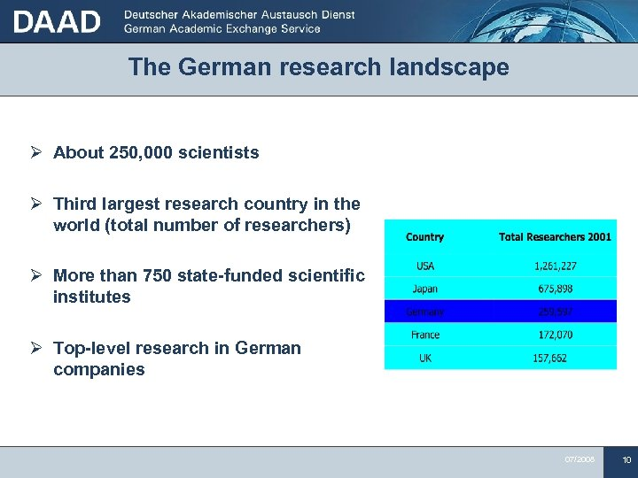 The German Research Landscape and Exchange with Malaysia