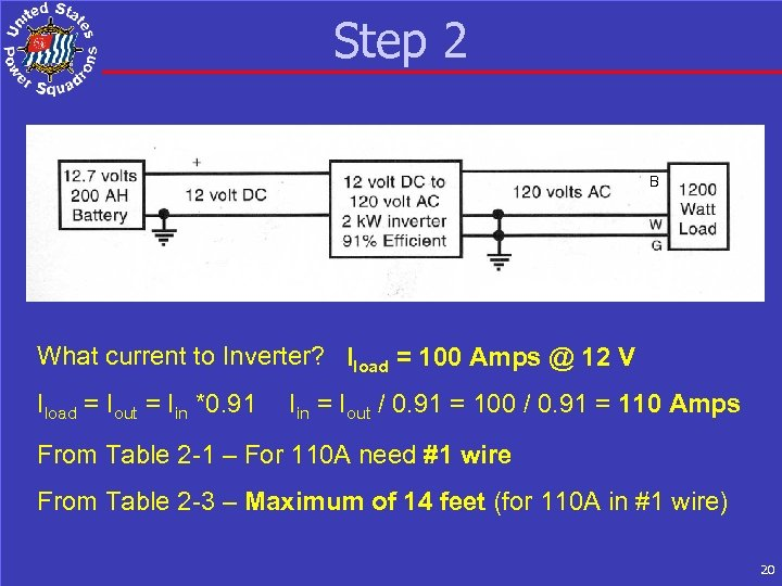 Step 2 B What current to Inverter? Iload = 100 Amps @ 12 V