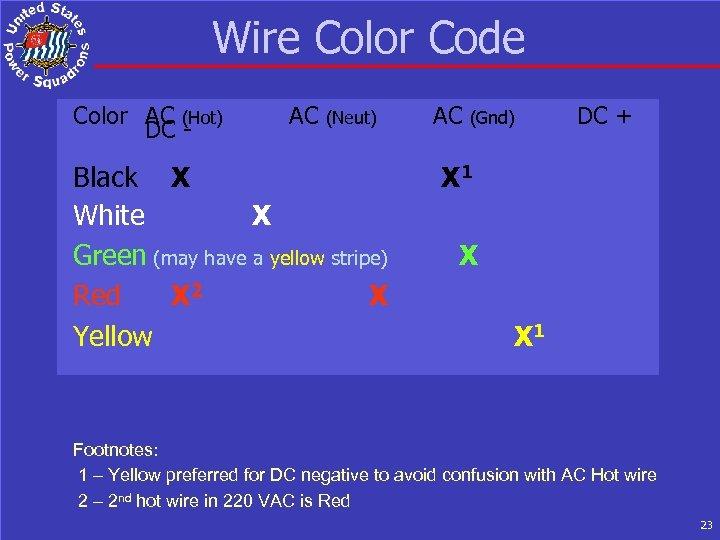 Wire Color Code Color AC (Hot) DC - AC (Neut) Black X White X