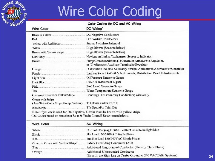 Wire Color Coding 24