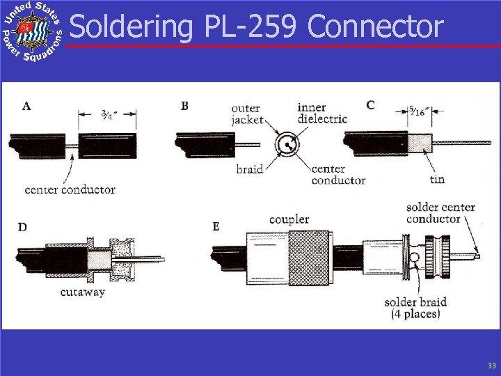 Soldering PL-259 Connector 33