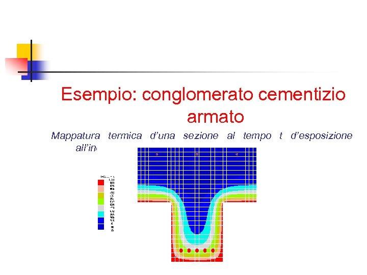Esempio: conglomerato cementizio armato Mappatura termica d'una sezione al tempo t d'esposizione all'incendio.