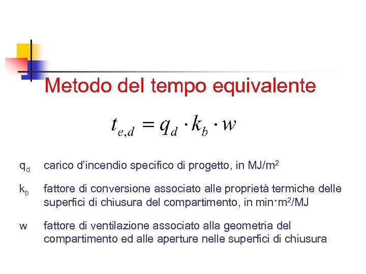 Metodo del tempo equivalente qd carico d'incendio specifico di progetto, in MJ/m 2 kb