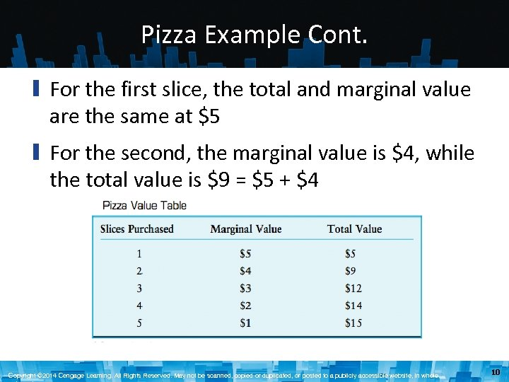 Pizza Example Cont. ▮ For the first slice, the total and marginal value are