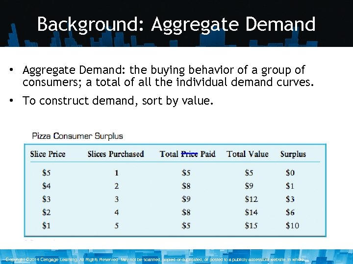 Background: Aggregate Demand • Aggregate Demand: the buying behavior of a group of consumers;