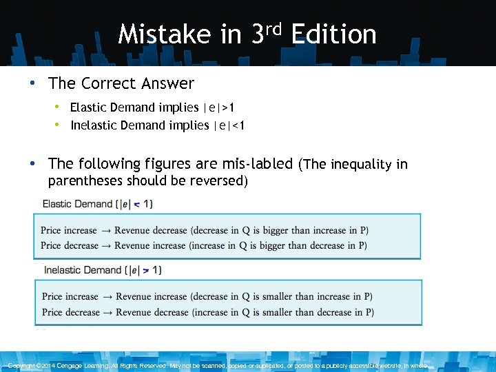 Mistake in 3 rd Edition • The Correct Answer • Elastic Demand implies |e|>1