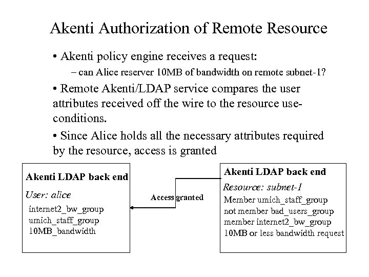 Akenti Authorization of Remote Resource • Akenti policy engine receives a request: – can