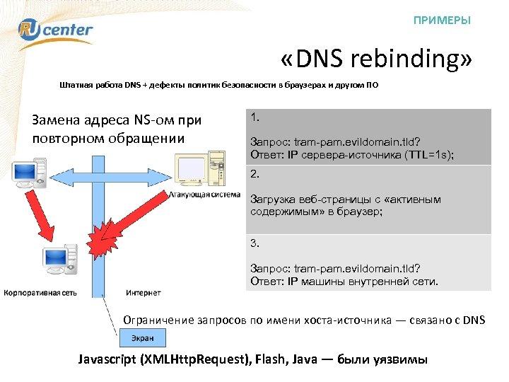 ПРИМЕРЫ «DNS rebinding» Штатная работа DNS + дефекты политик безопасности в браузерах и другом