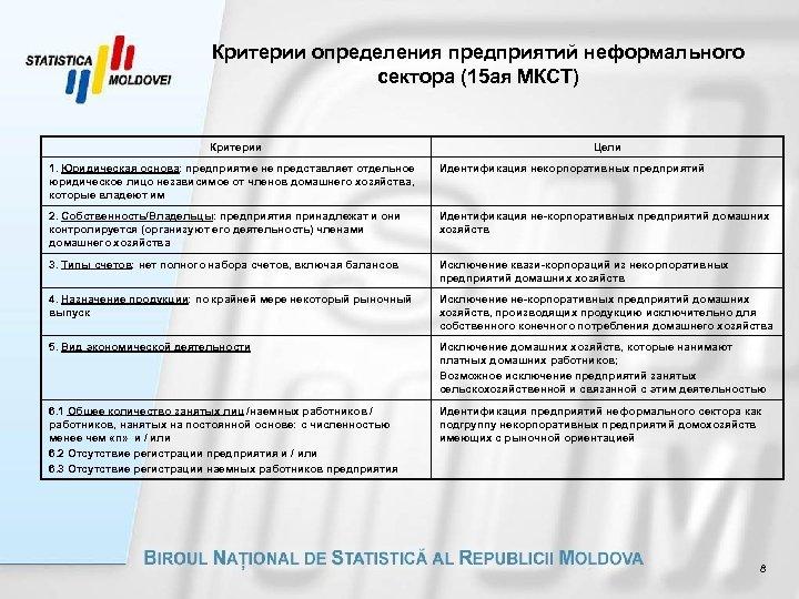 Критерии определения предприятий неформального сектора (15 ая МКСТ) Критерии Цели 1. Юридическая основа: предприятие