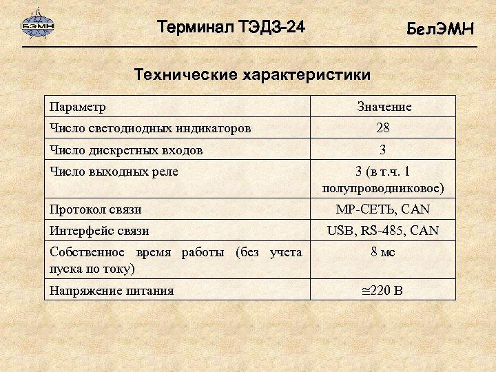 Терминал ТЭДЗ-24 Бел. ЭМН Технические характеристики Параметр Значение Число светодиодных индикаторов 28 Число дискретных