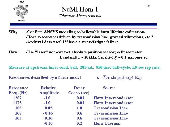 NUMI Nu. MI Horn 1 10 Vibration Measurements Why How -Confirm ANSYS modeling so