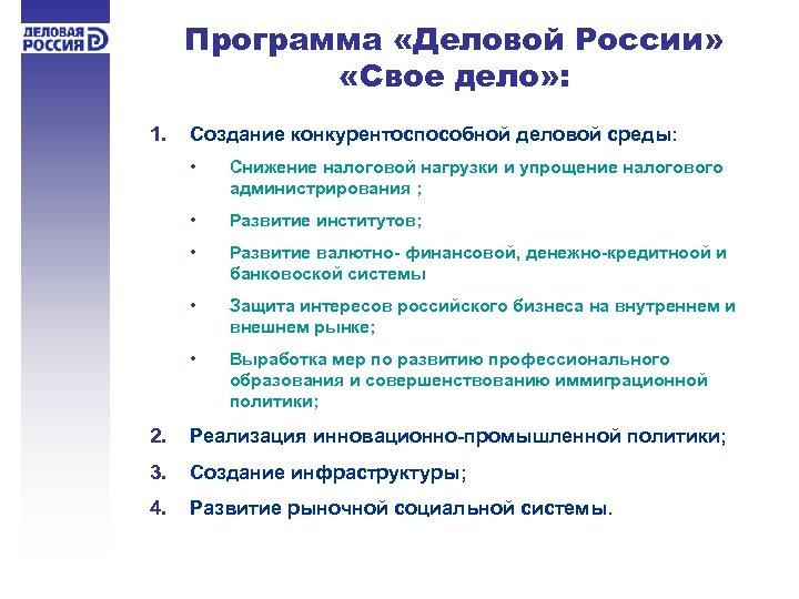 Программа «Деловой России» «Свое дело» : 1. Создание конкурентоспособной деловой среды: • Снижение налоговой