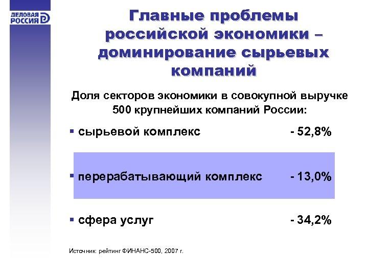 Главные проблемы российской экономики – доминирование сырьевых компаний Доля секторов экономики в совокупной выручке