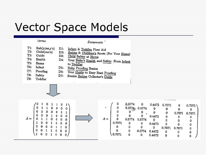 Vector Space Models